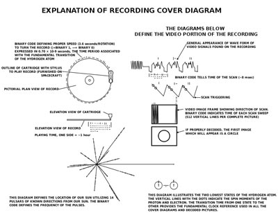voyager record cover SMALLER